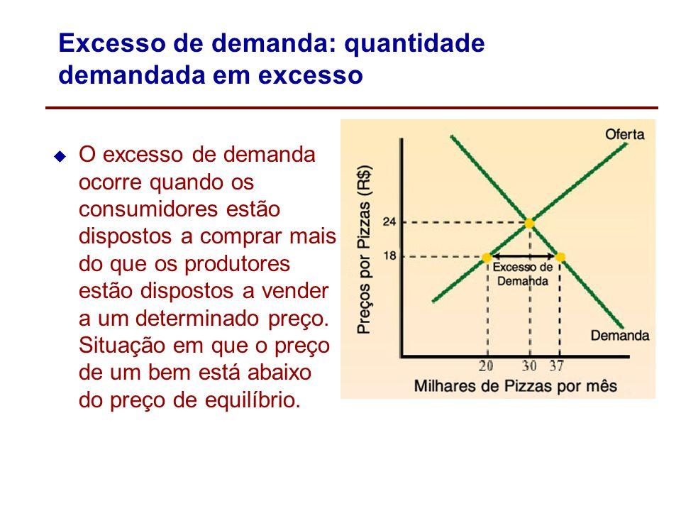 Equilíbrio de mercado Equilíbrio de mercado é uma situação em que, ao preço corrente de mercado, a quantidade ofertada é igual à demandada. Quando um