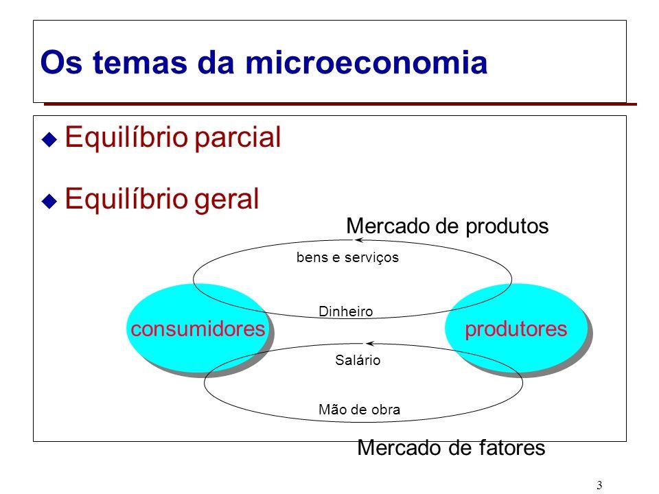 3 Os temas da microeconomia Equilíbrio parcial Equilíbrio geral consumidoresprodutores Mercado de produtos bens e serviços Dinheiro Mercado de fatores Salário Mão de obra