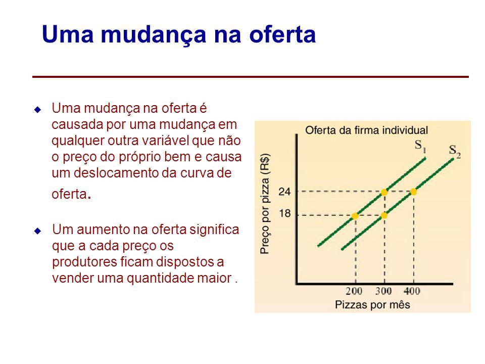 Uma mudança na quantidade ofertada Uma mudança na quantidade ofertada é causada por uma mudança no preço do bem, que causa um movimento ao longo da cu