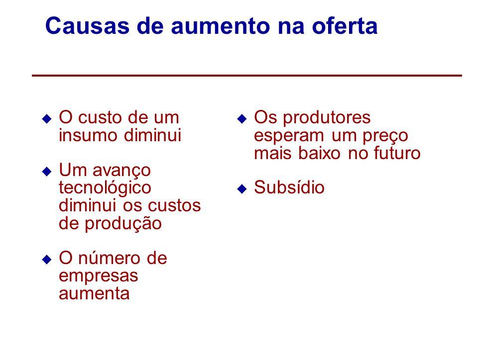 Mudanças na curva de oferta Mudanças nos determinantes da oferta que não o preço do próprio bem causam deslocamento da curva de oferta. Um deslocament
