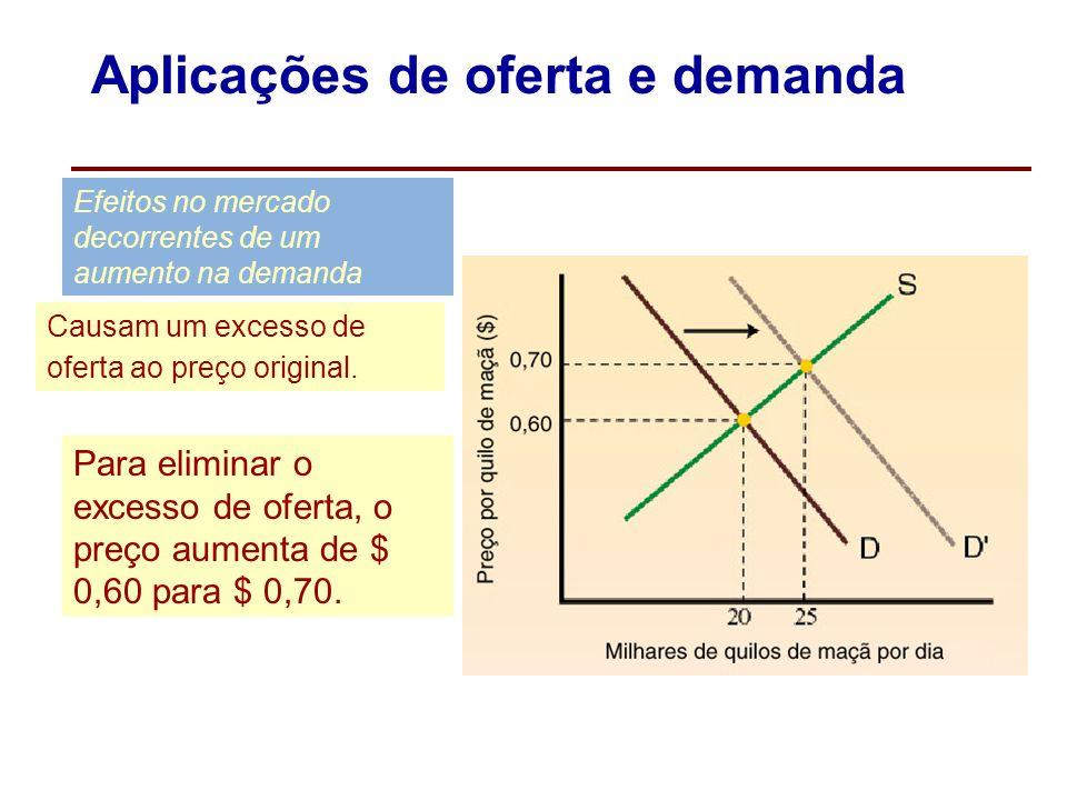 Efeitos no equilíbrio de mercado de mudanças simultâneas na demanda e na oferta Quando a magnitude de um aumento na demanda é maior que a magnitude de