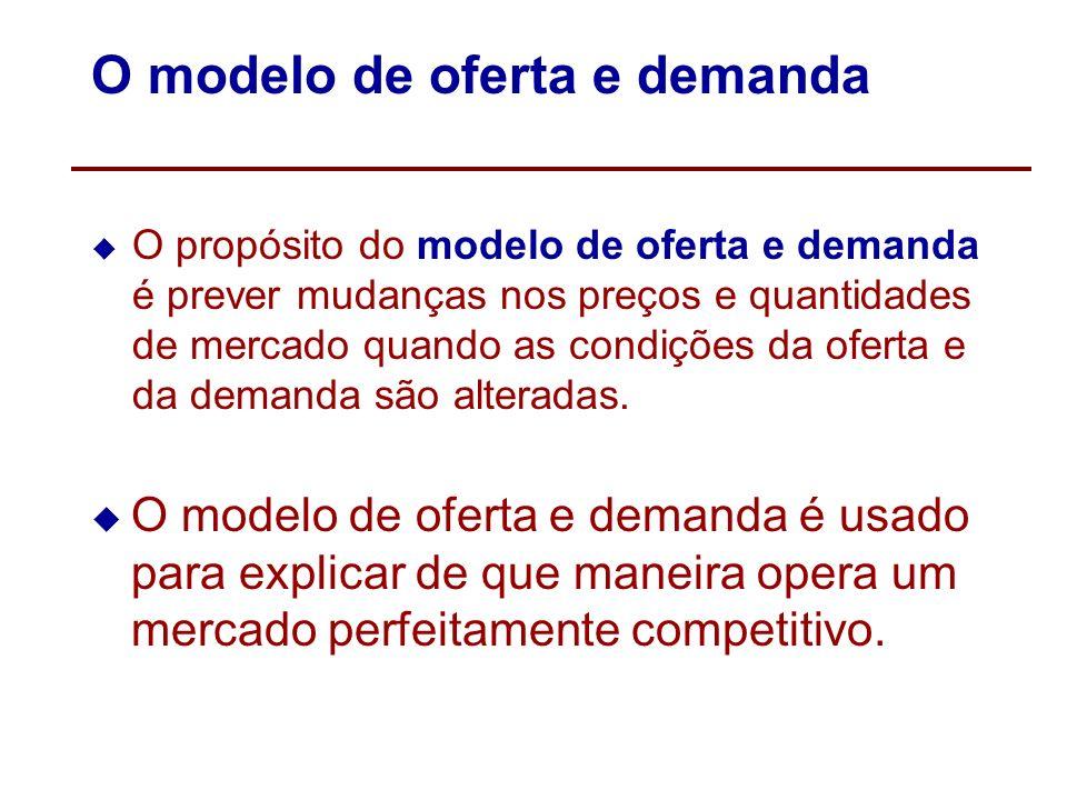 O modelo de oferta e demanda O modelo de oferta e demanda é usado para explicar de que maneira opera um mercado perfeitamente competitivo.