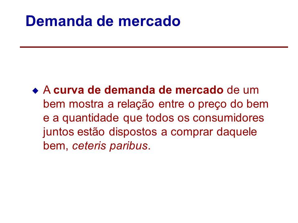 88 Capítulo 7 ©2006 by Pearson Education do Brasil Slide 88 Custos no curto prazo Logo: …de modo que um produto marginal (PMg) baixo implica um custo marginal (CMg) elevado, e vice-versa.