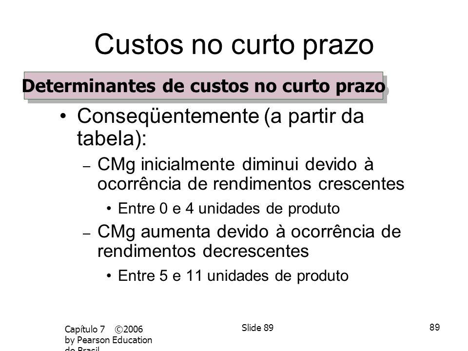 88 Capítulo 7 ©2006 by Pearson Education do Brasil Slide 88 Custos no curto prazo Logo: …de modo que um produto marginal (PMg) baixo implica um custo