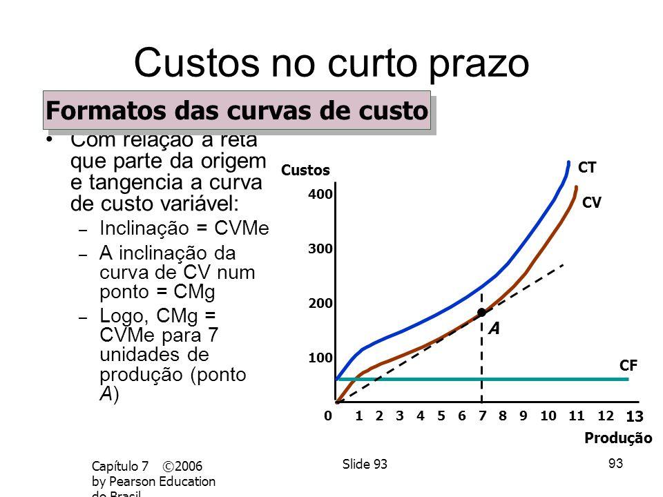 92 Capítulo 7 ©2006 by Pearson Education do Brasil Slide 92 Custos no curto prazo Produção (unidades/ano) Custo (dólares por ano) 25 50 75 100 0 1 234