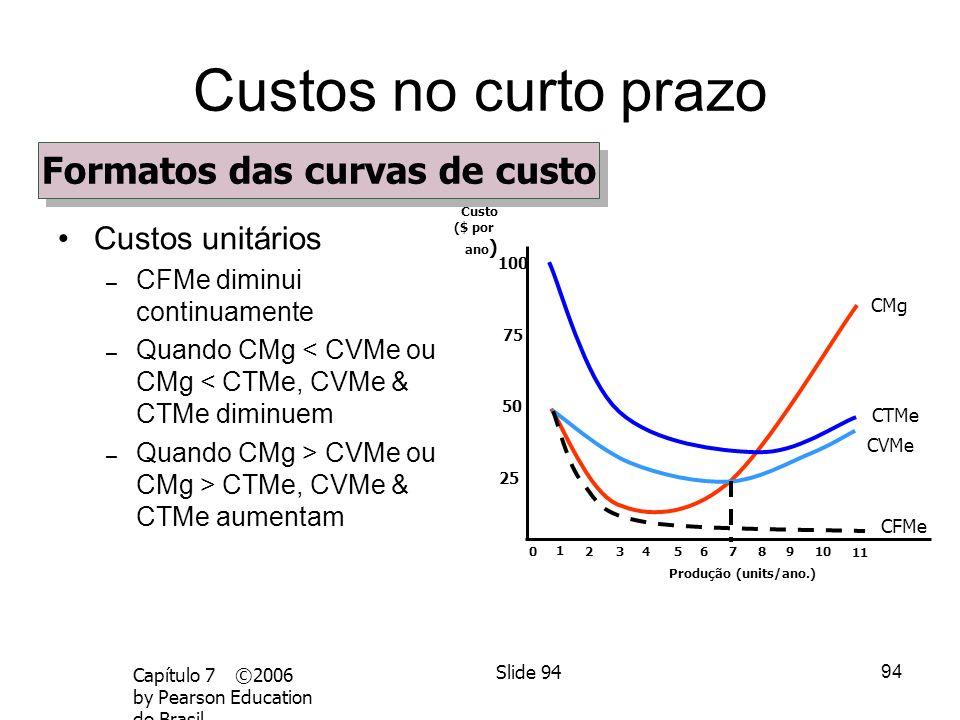 93 Capítulo 7 ©2006 by Pearson Education do Brasil Slide 93 Custos no curto prazo Com relação à reta que parte da origem e tangencia a curva de custo
