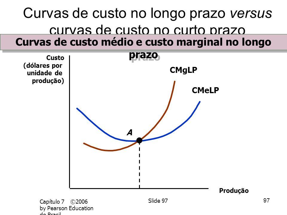 96 Capítulo 7 ©2006 by Pearson Education do Brasil Slide 96 Custos no longo prazo Trabalho por ano Capital por ano Caminho de expansão O caminho de ex
