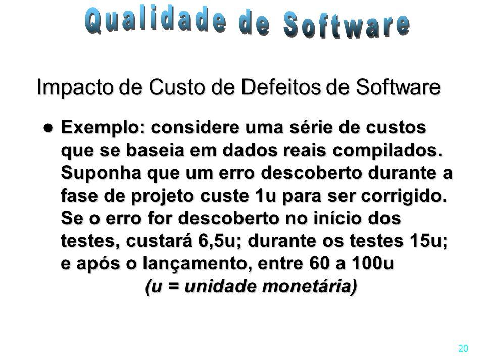 20 Impacto de Custo de Defeitos de Software Exemplo: considere uma série de custos que se baseia em dados reais compilados. Suponha que um erro descob