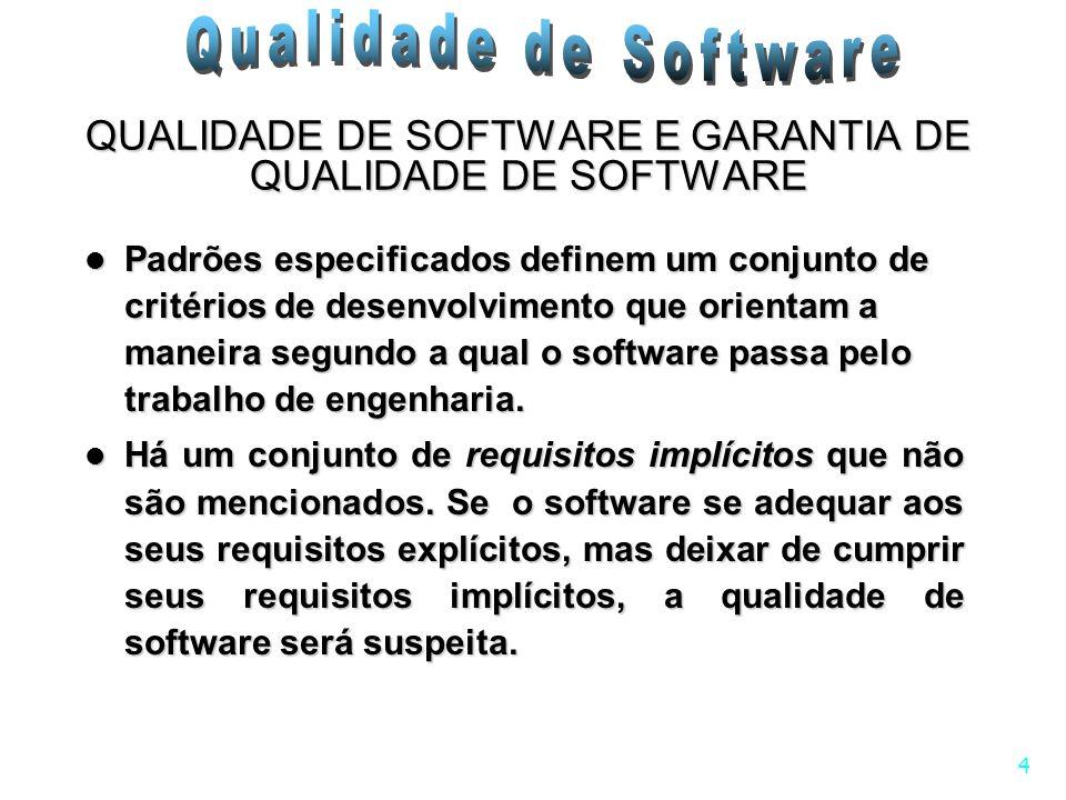 5 A qualidade de software é uma combinação complexa de fatores que variarão de acordo com diferentes aplicações e clientes que as solicitam.