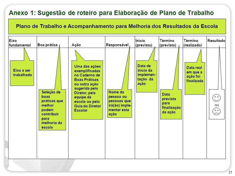 20 Conteúdo O Caderno de Boas Práticas Anexo 1: Sugestão de roteiro para elaboração de Plano de Trabalho para melhoria dos resultados da escola Instru