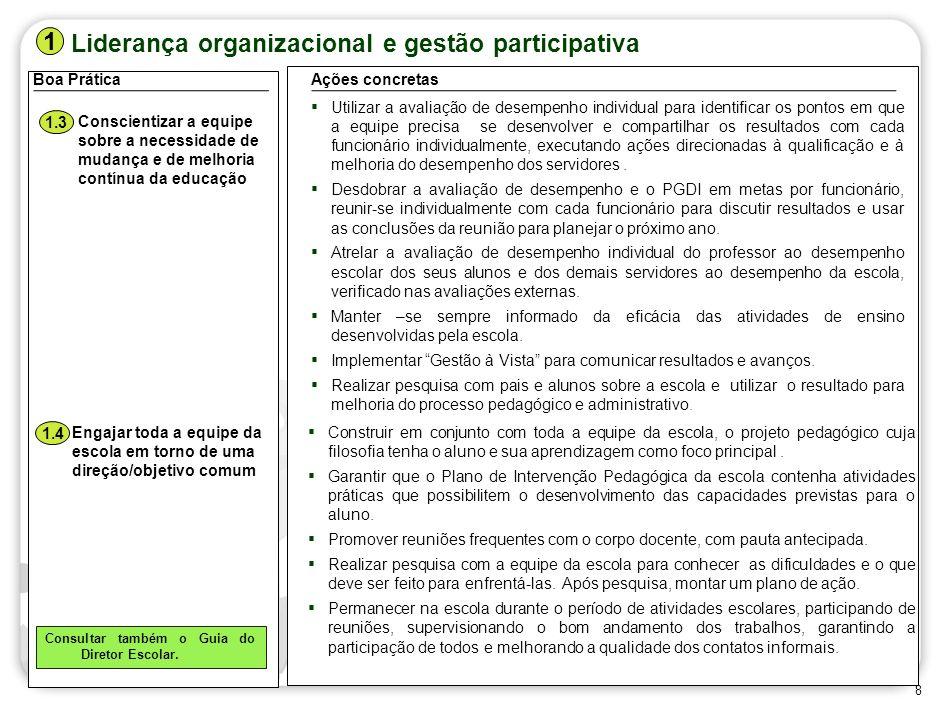 7 Liderança organizacional e gestão participativa Promover a cultura da transparência e equidade entre a equipe 1.1 Elaborar coletivamente normas e pr