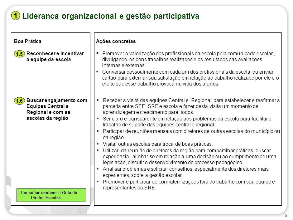 Liderança organizacional e gestão participativa 1 Boa Prática Ações concretas Conscientizar a equipe sobre a necessidade de mudança e de melhoria cont