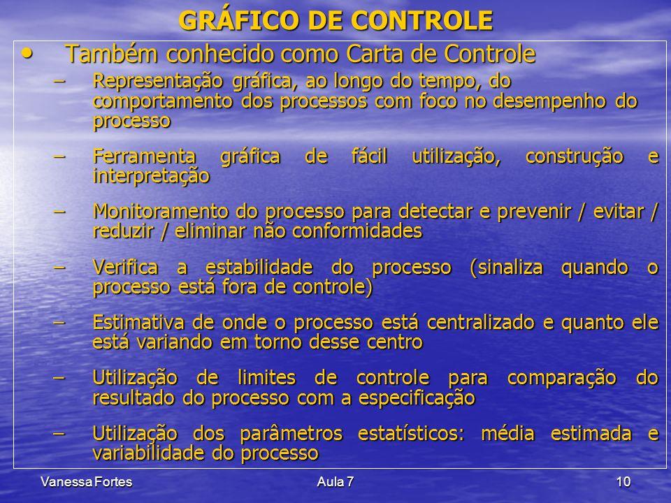 Vanessa FortesAula 710 Também conhecido como Carta de Controle Também conhecido como Carta de Controle –Representação gráfica, ao longo do tempo, do c