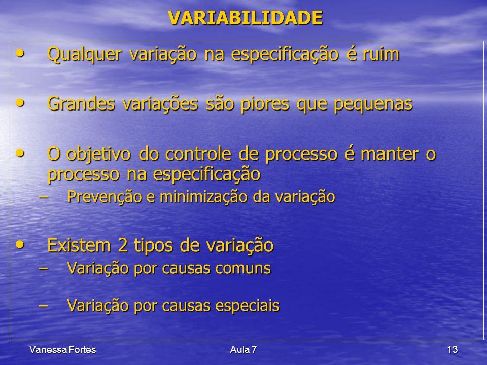 Vanessa FortesAula 713 VARIABILIDADE Qualquer variação na especificação é ruim Qualquer variação na especificação é ruim Grandes variações são piores
