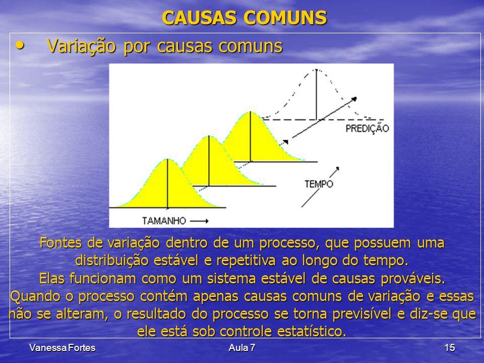 Vanessa FortesAula 715 CAUSAS COMUNS Variação por causas comuns Variação por causas comuns Fontes de variação dentro de um processo, que possuem uma d