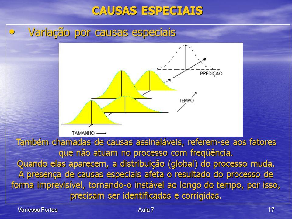 Vanessa FortesAula 717 CAUSAS ESPECIAIS Variação por causas especiais Variação por causas especiais Também chamadas de causas assinaláveis, referem-se