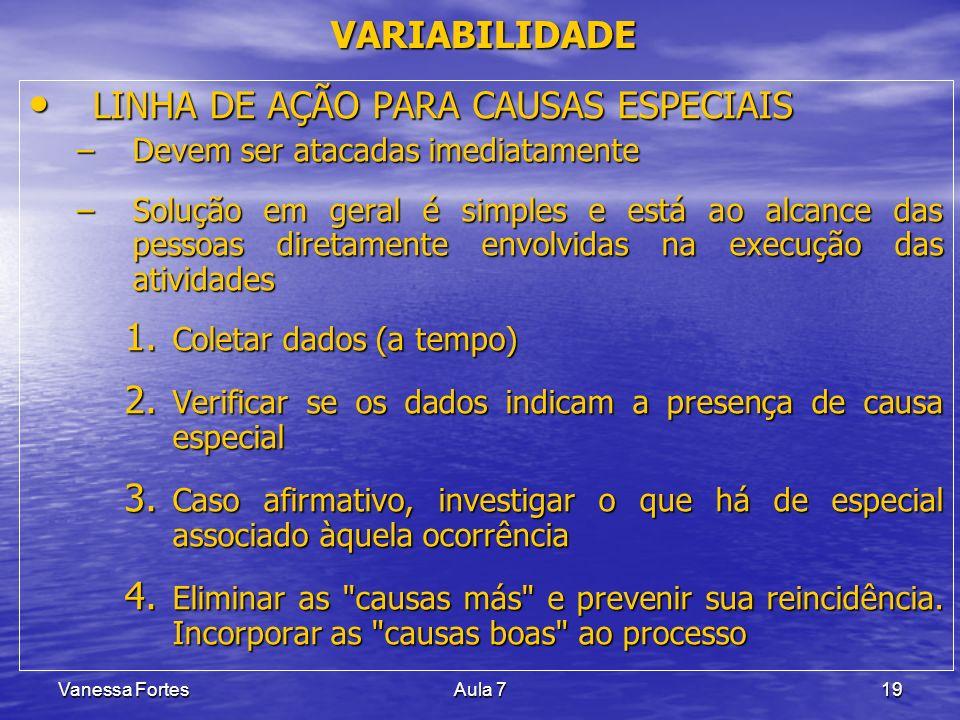 Vanessa FortesAula 719 VARIABILIDADE LINHA DE AÇÃO PARA CAUSAS ESPECIAIS LINHA DE AÇÃO PARA CAUSAS ESPECIAIS –Devem ser atacadas imediatamente –Soluçã
