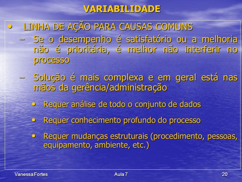 Vanessa FortesAula 720 VARIABILIDADE LINHA DE AÇÃO PARA CAUSAS COMUNS LINHA DE AÇÃO PARA CAUSAS COMUNS –Se o desempenho é satisfatório ou a melhoria n