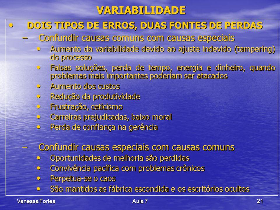 Vanessa FortesAula 721 VARIABILIDADE DOIS TIPOS DE ERROS, DUAS FONTES DE PERDAS DOIS TIPOS DE ERROS, DUAS FONTES DE PERDAS –Confundir causas comuns co
