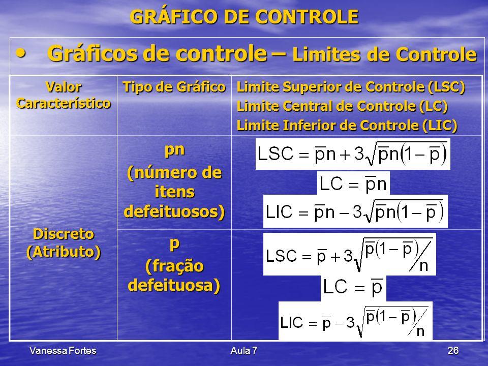 Vanessa FortesAula 726 Gráficos de controle – Limites de Controle Gráficos de controle – Limites de Controle Valor Característico Tipo de Gráfico Limi