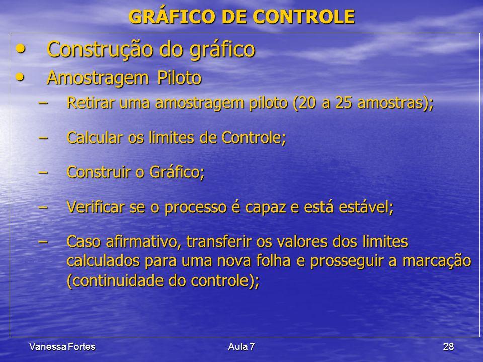 Vanessa FortesAula 728 Construção do gráfico Construção do gráfico Amostragem Piloto Amostragem Piloto –Retirar uma amostragem piloto (20 a 25 amostra