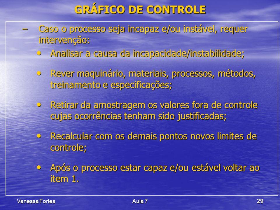 Vanessa FortesAula 729 –Caso o processo seja incapaz e/ou instável, requer intervenção: Analisar a causa da incapacidade/instabilidade; Analisar a cau