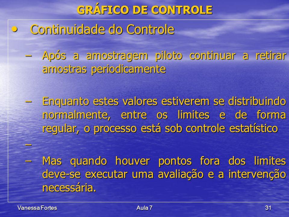 Vanessa FortesAula 731 Continuidade do Controle Continuidade do Controle –Após a amostragem piloto continuar a retirar amostras periodicamente –Enquan