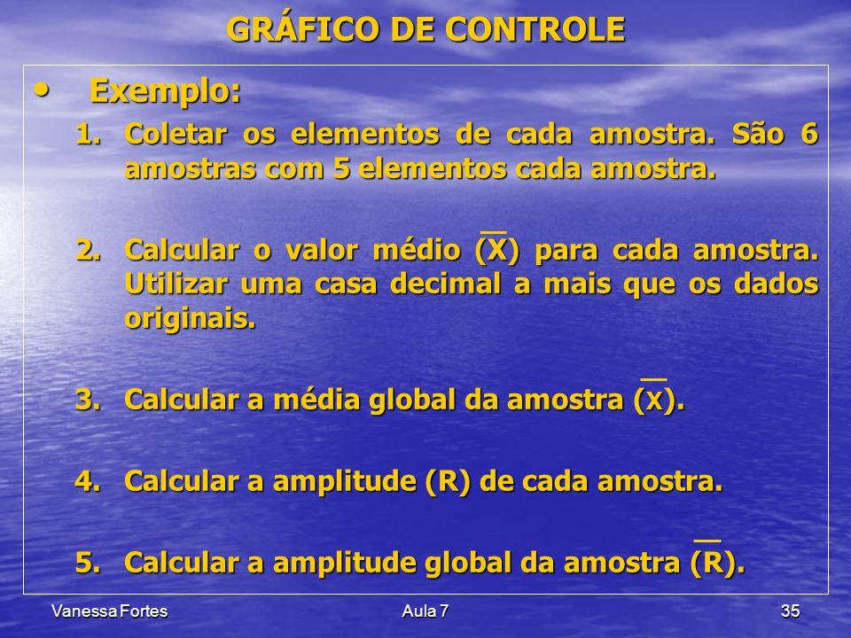 Vanessa FortesAula 735 Exemplo: Exemplo: 1.Coletar os elementos de cada amostra. São 6 amostras com 5 elementos cada amostra. 2.Calcular o valor médio