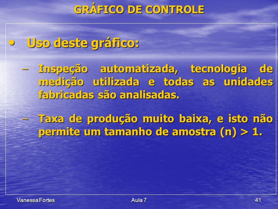 Vanessa FortesAula 741 Uso deste gráfico: Uso deste gráfico: –Inspeção automatizada, tecnologia de medição utilizada e todas as unidades fabricadas sã