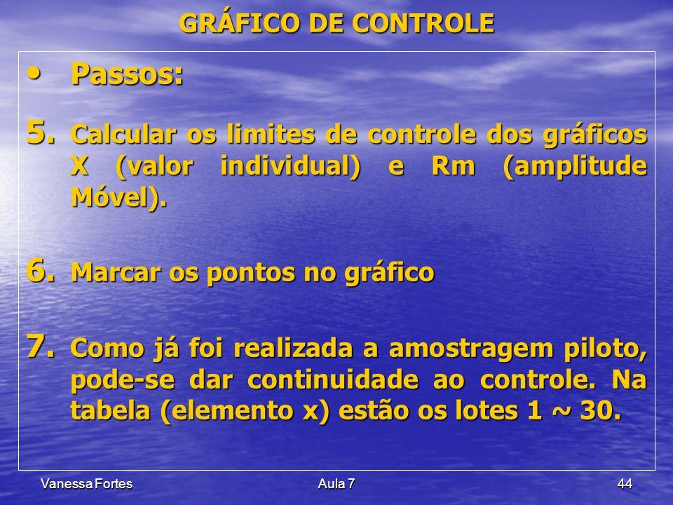 Vanessa FortesAula 744 Passos: Passos: 5. Calcular os limites de controle dos gráficos X (valor individual) e Rm (amplitude Móvel). 6. Marcar os ponto