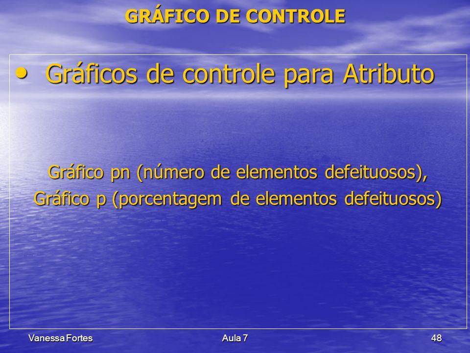 Vanessa FortesAula 748 Gráficos de controle para Atributo Gráficos de controle para Atributo Gráfico pn (número de elementos defeituosos), Gráfico p (