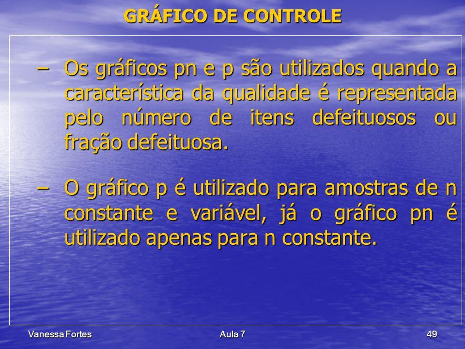 Vanessa FortesAula 749 –Os gráficos pn e p são utilizados quando a característica da qualidade é representada pelo número de itens defeituosos ou fraç