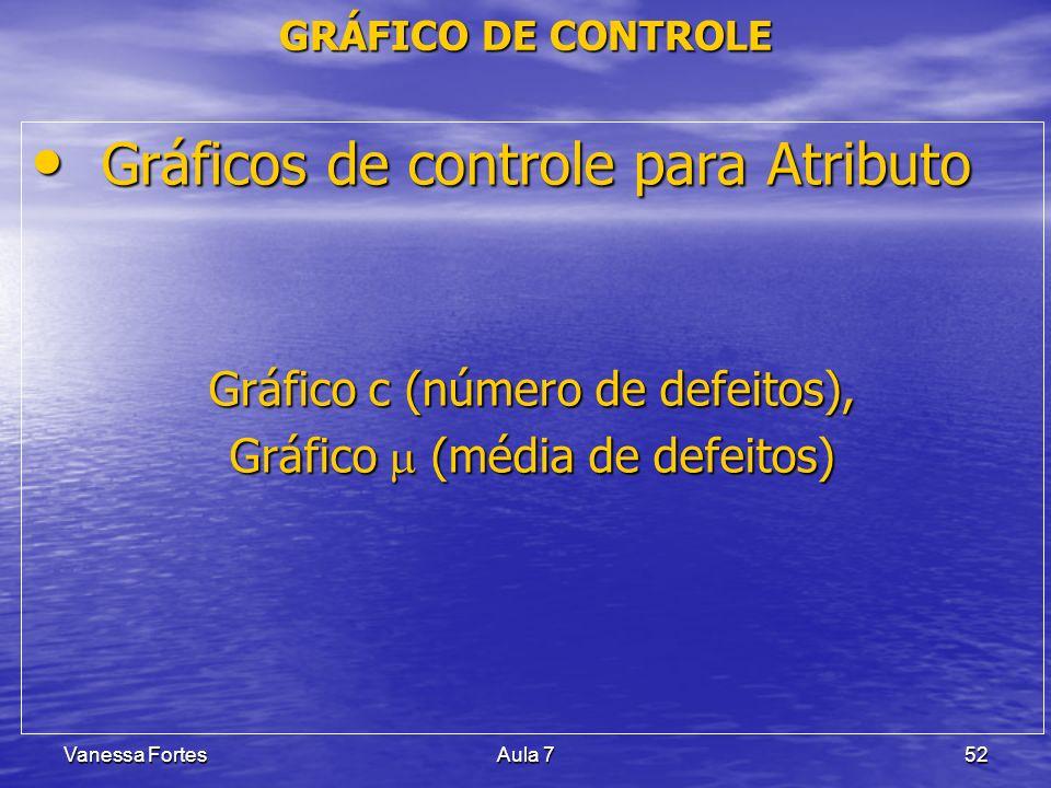 Vanessa FortesAula 752 Gráficos de controle para Atributo Gráficos de controle para Atributo Gráfico c (número de defeitos), Gráfico (média de defeito