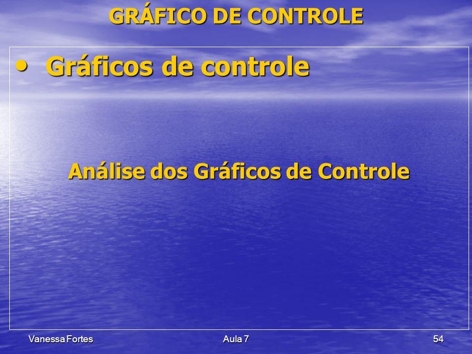 Vanessa FortesAula 754 Gráficos de controle Gráficos de controle Análise dos Gráficos de Controle GRÁFICO DE CONTROLE