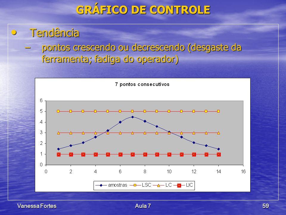 Vanessa FortesAula 759 Tendência Tendência –pontos crescendo ou decrescendo (desgaste da ferramenta; fadiga do operador) GRÁFICO DE CONTROLE