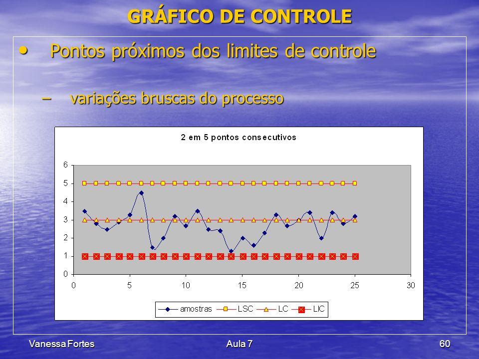 Vanessa FortesAula 760 Pontos próximos dos limites de controle Pontos próximos dos limites de controle –variações bruscas do processo GRÁFICO DE CONTR