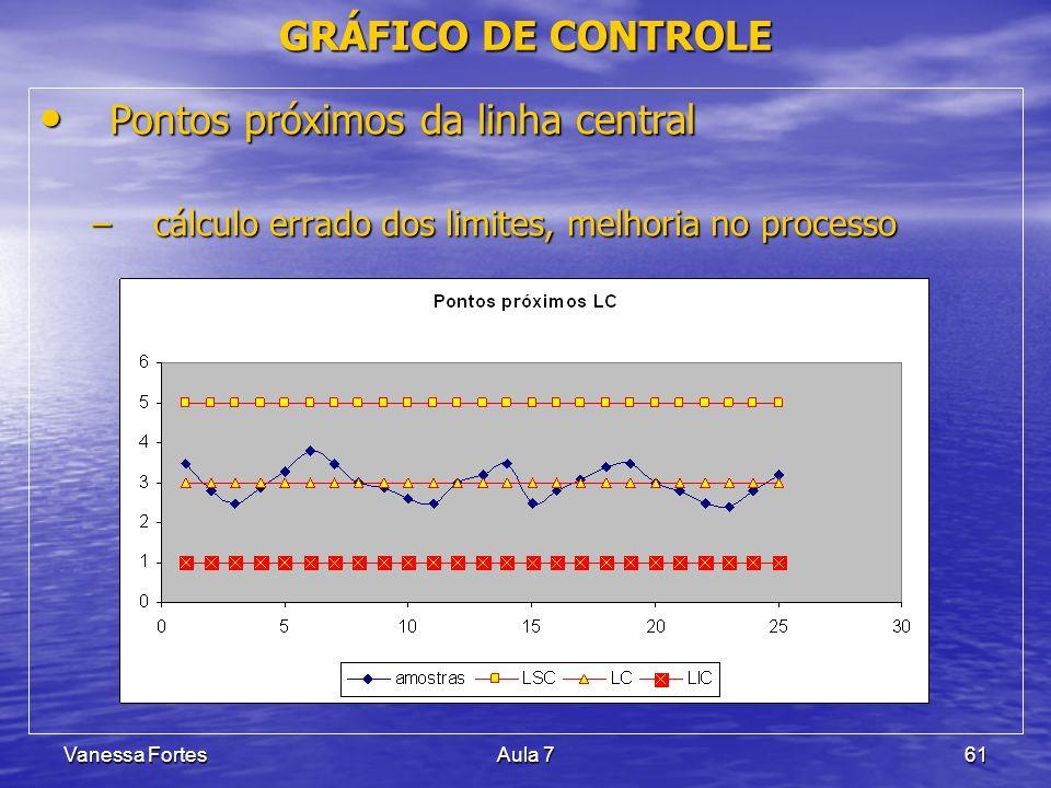 Vanessa FortesAula 761 Pontos próximos da linha central Pontos próximos da linha central –cálculo errado dos limites, melhoria no processo GRÁFICO DE