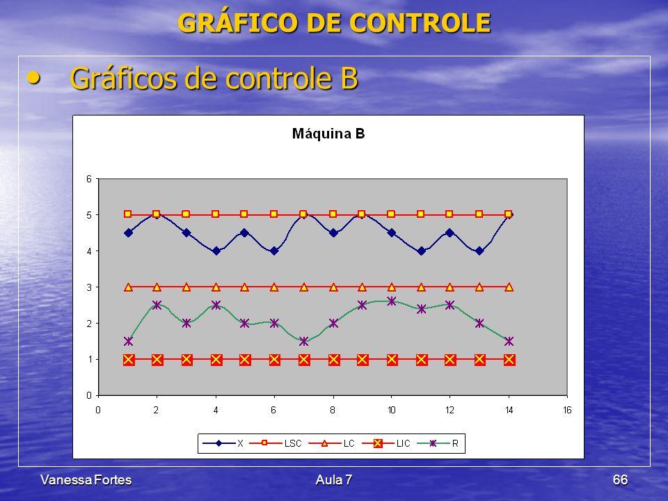 Vanessa FortesAula 766 Gráficos de controle B Gráficos de controle B GRÁFICO DE CONTROLE