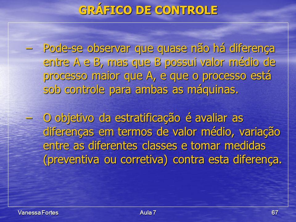 Vanessa FortesAula 767 –Pode-se observar que quase não há diferença entre A e B, mas que B possui valor médio de processo maior que A, e que o process