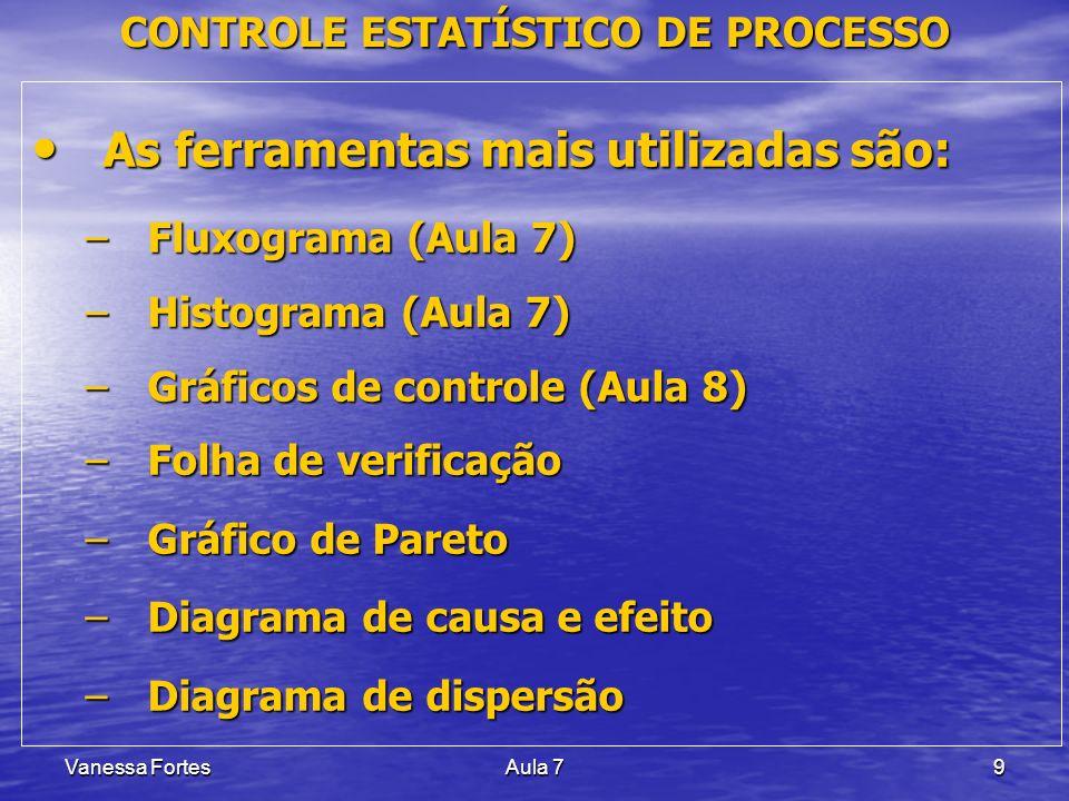 Vanessa FortesAula 79 As ferramentas mais utilizadas são: As ferramentas mais utilizadas são: –Fluxograma (Aula 7) –Histograma (Aula 7) –Gráficos de c