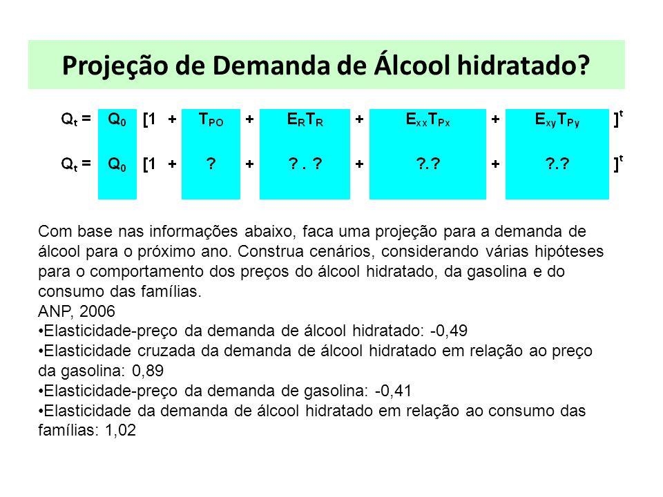 Projeção de Demanda de Álcool hidratado? Com base nas informações abaixo, faca uma projeção para a demanda de álcool para o próximo ano. Construa cená