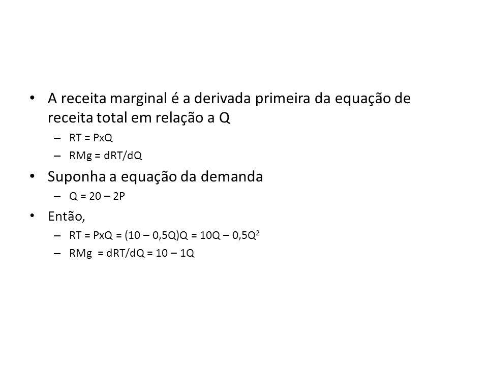 A receita marginal é a derivada primeira da equação de receita total em relação a Q – RT = PxQ – RMg = dRT/dQ Suponha a equação da demanda – Q = 20 –