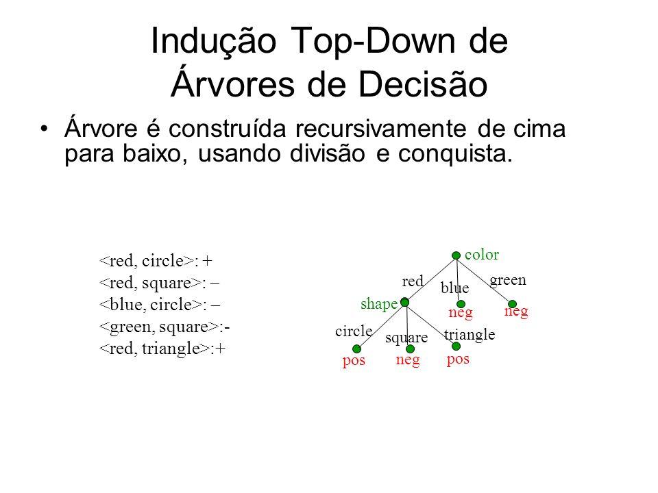 shape circle square triangle Indução Top-Down de Árvores de Decisão Árvore é construída recursivamente de cima para baixo, usando divisão e conquista.