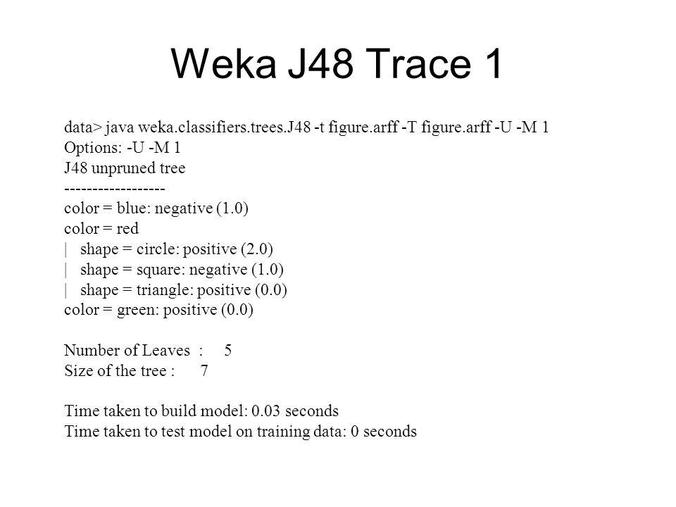 Weka J48 Trace 1 data> java weka.classifiers.trees.J48 -t figure.arff -T figure.arff -U -M 1 Options: -U -M 1 J48 unpruned tree ------------------ col