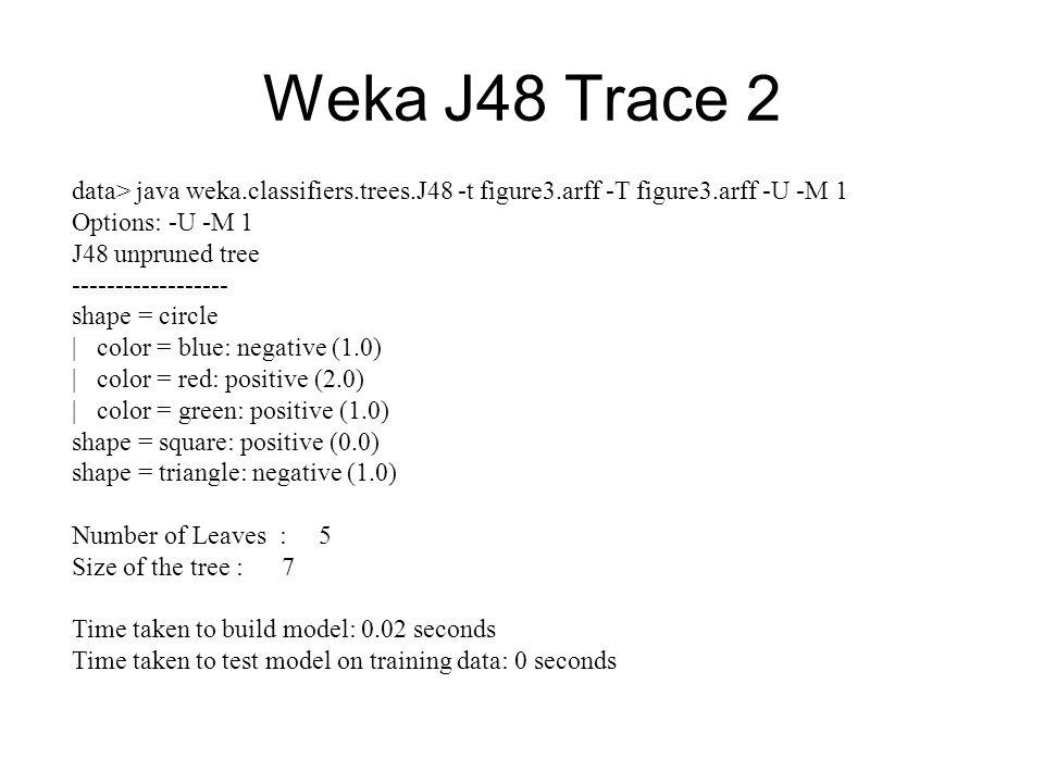 Weka J48 Trace 2 data> java weka.classifiers.trees.J48 -t figure3.arff -T figure3.arff -U -M 1 Options: -U -M 1 J48 unpruned tree ------------------ s