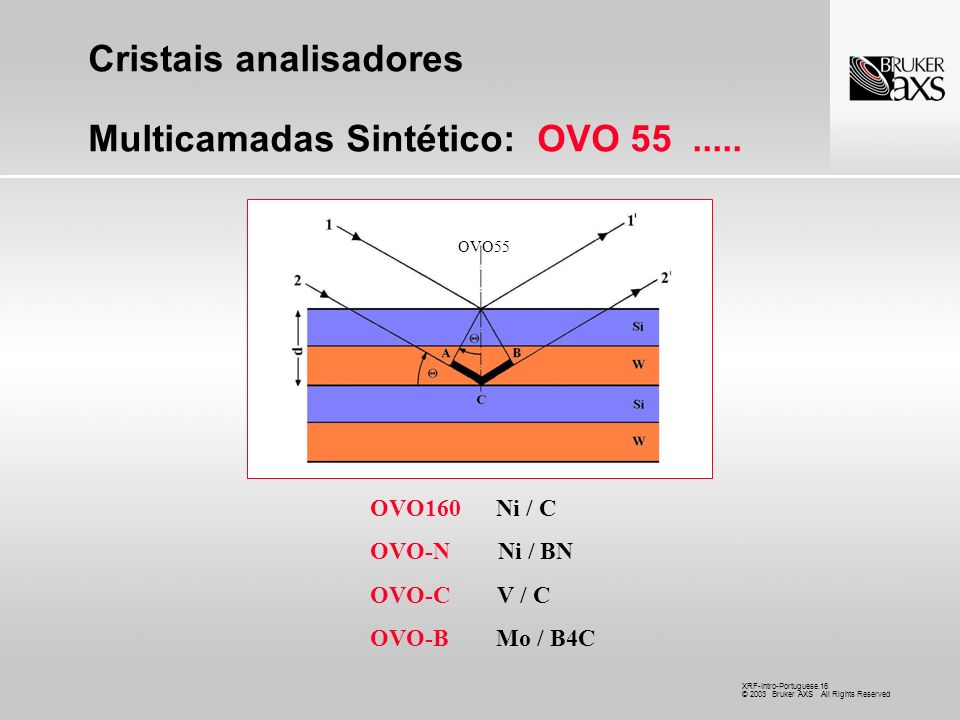 XRF-Intro-Portuguese.16 © 2003 Bruker AXS All Rights Reserved OVO55 OVO160 Ni / C OVO-N Ni / BN OVO-C V / C OVO-B Mo / B4C Cristais analisadores Multi