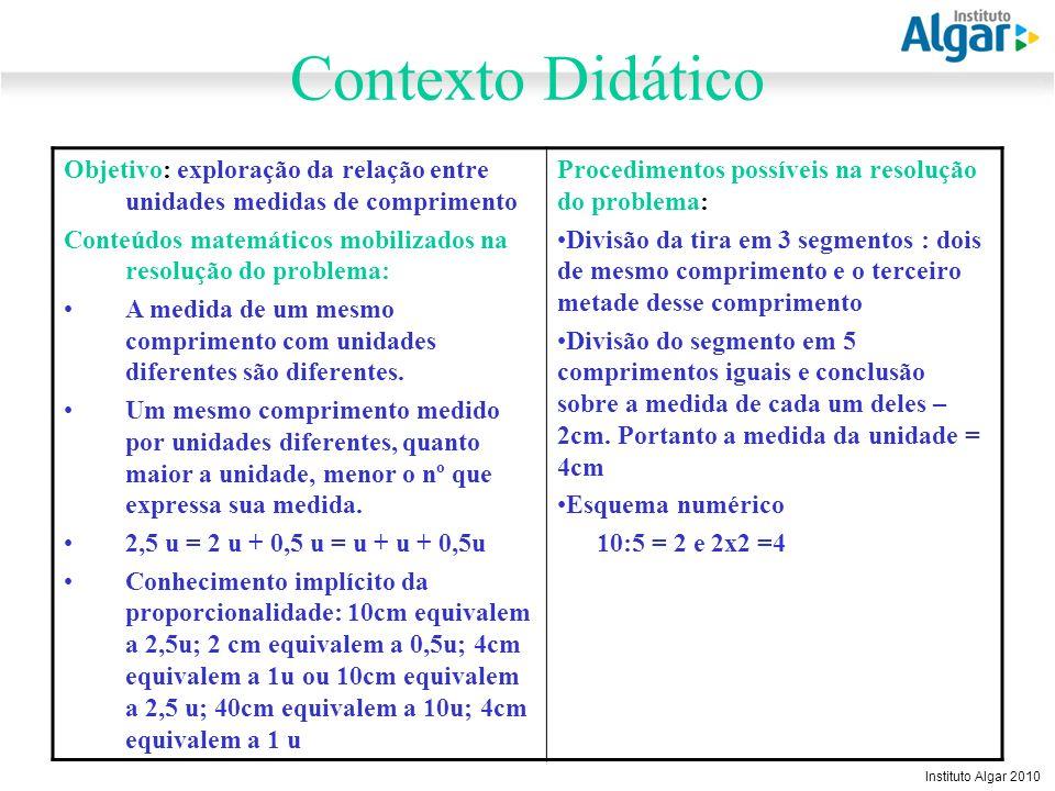 Reunião Gerencial, 20/05/2008 Instituto Algar 2010 Contexto Didático Objetivo: exploração da relação entre unidades medidas de comprimento Conteúdos m