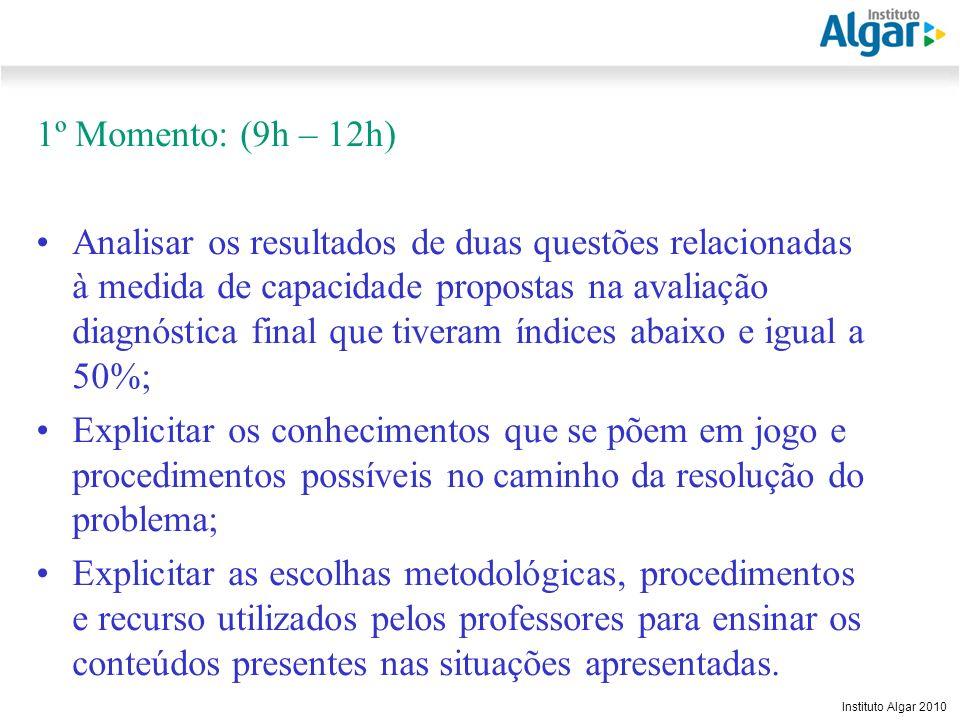 Reunião Gerencial, 20/05/2008 Instituto Algar 2010 1º Momento: (9h – 12h) Analisar os resultados de duas questões relacionadas à medida de capacidade