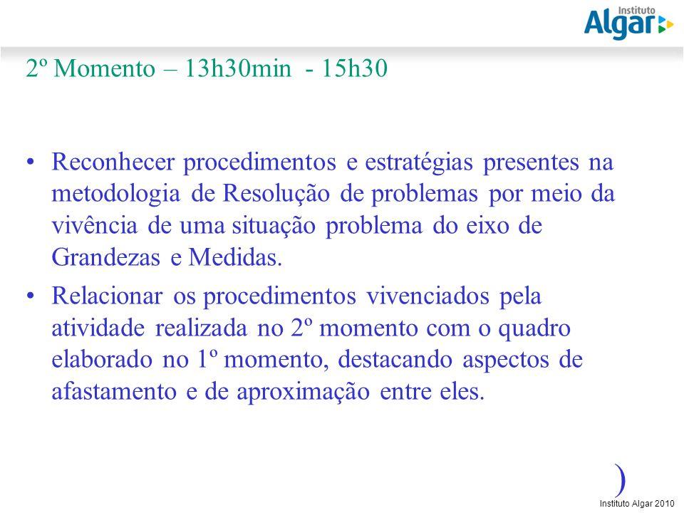 Reunião Gerencial, 20/05/2008 Instituto Algar 2010 2º Momento – 13h30min - 15h30 Reconhecer procedimentos e estratégias presentes na metodologia de Re