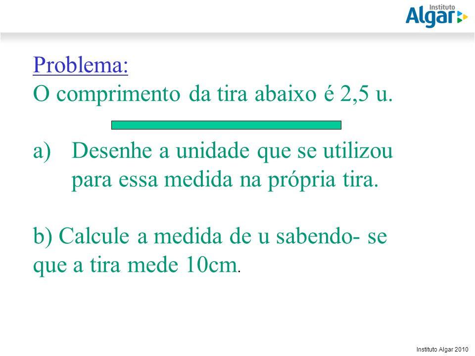 Reunião Gerencial, 20/05/2008 Instituto Algar 2010 Problema: O comprimento da tira abaixo é 2,5 u. a)Desenhe a unidade que se utilizou para essa medid